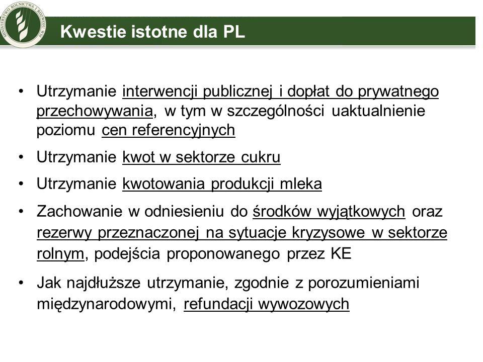 Kwestie istotne dla PL