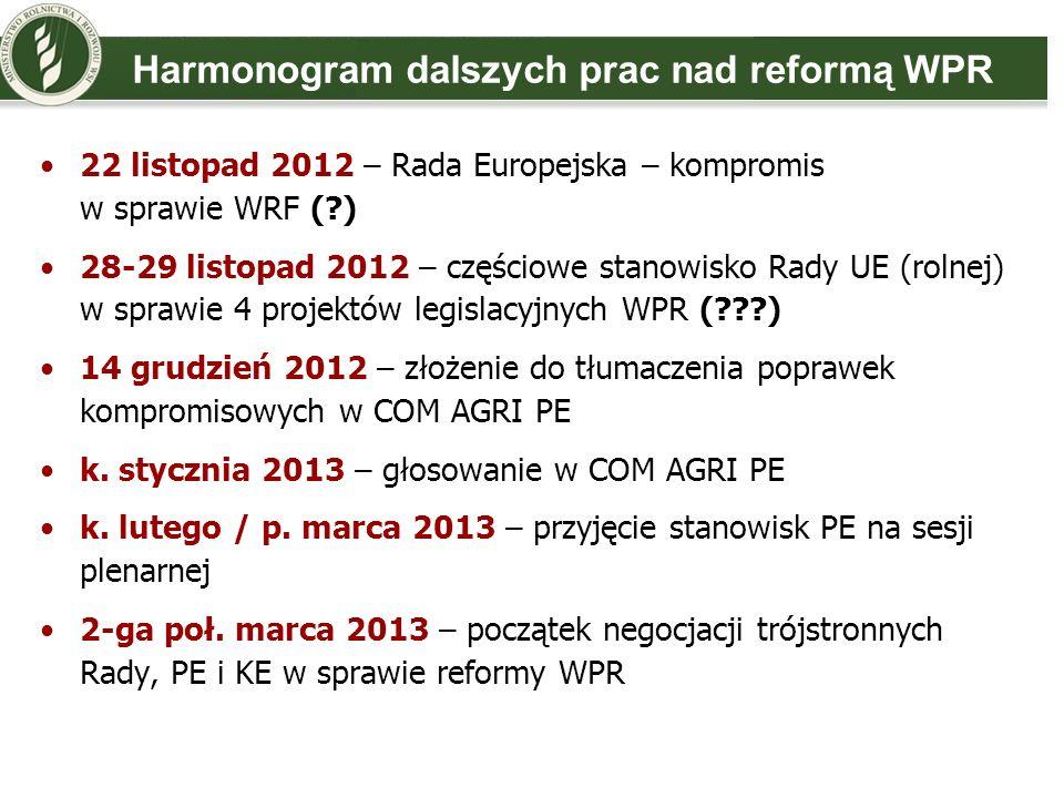 Harmonogram dalszych prac nad reformą WPR