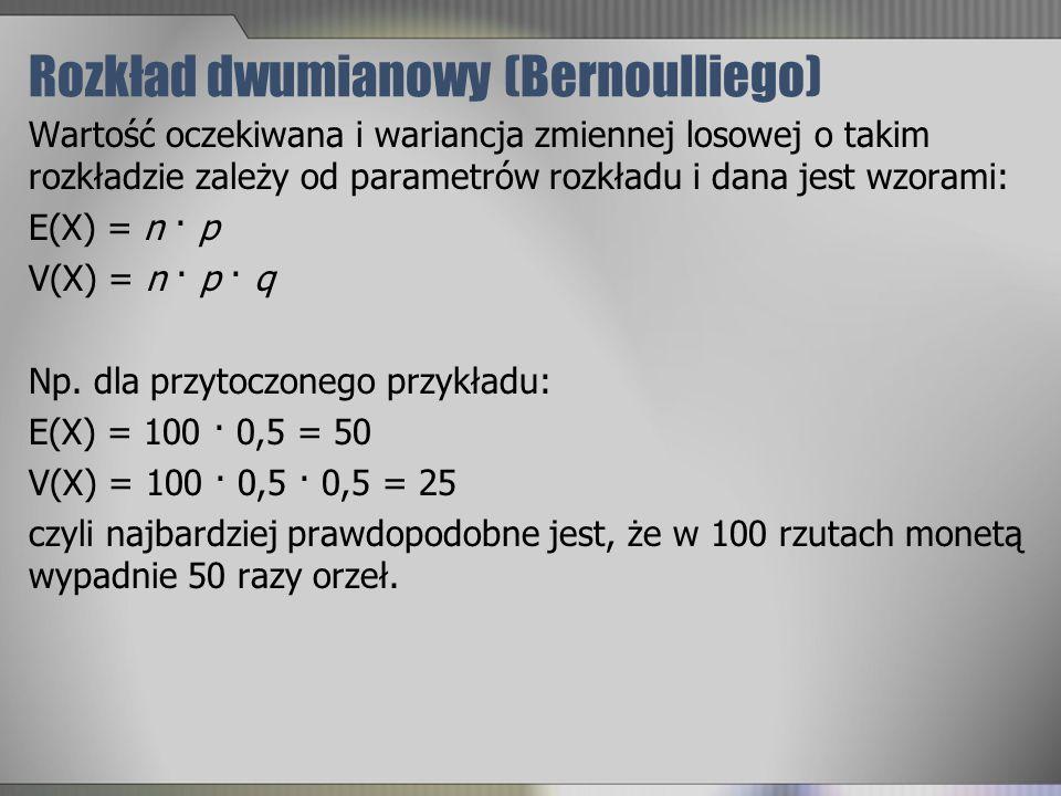 Rozkład dwumianowy (Bernoulliego)