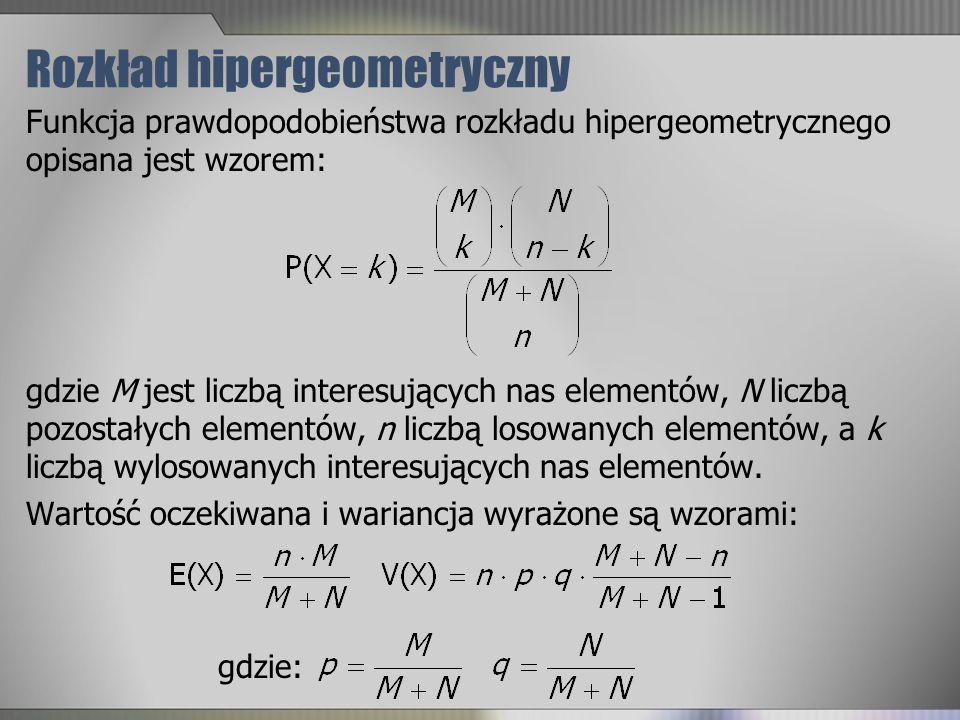 Rozkład hipergeometryczny