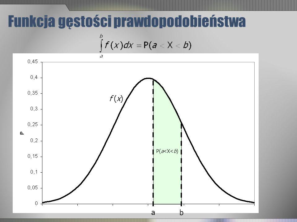 Funkcja gęstości prawdopodobieństwa