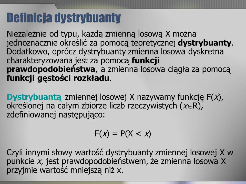 Definicja dystrybuanty