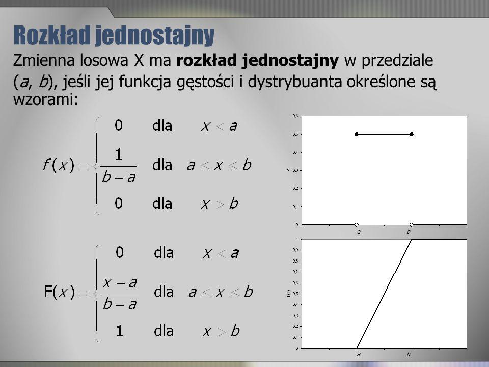Rozkład jednostajny Zmienna losowa X ma rozkład jednostajny w przedziale. (a, b), jeśli jej funkcja gęstości i dystrybuanta określone są wzorami: