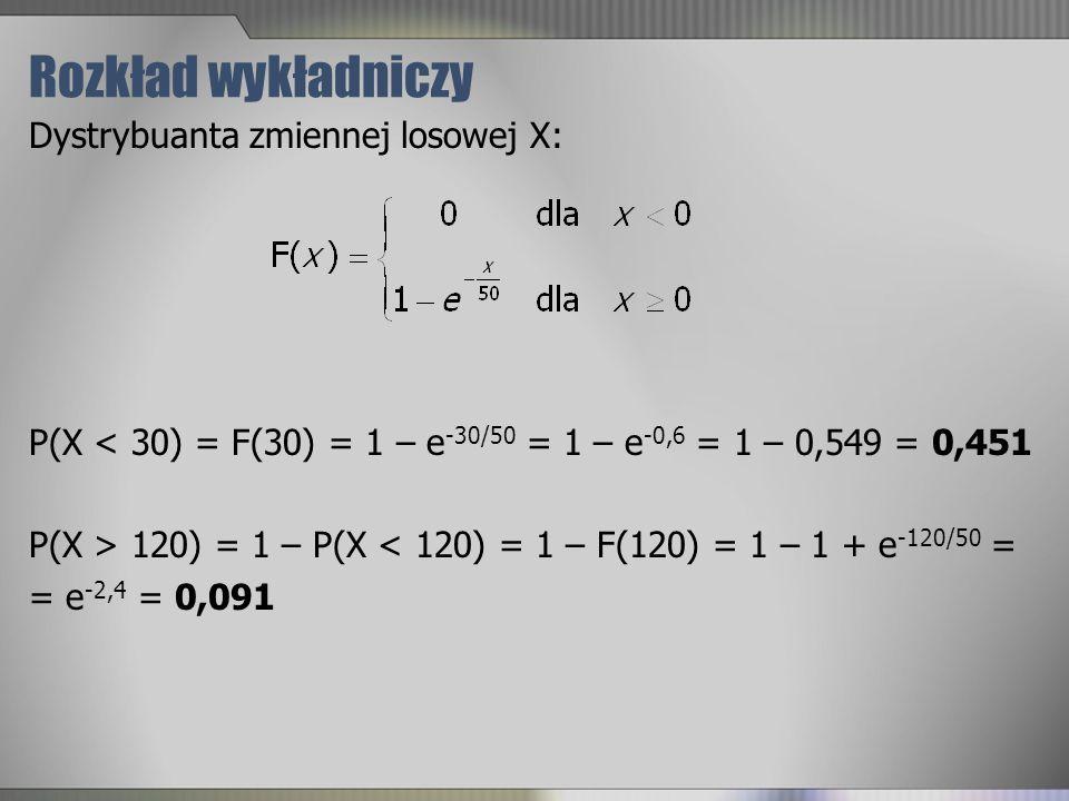 Rozkład wykładniczy Dystrybuanta zmiennej losowej X: