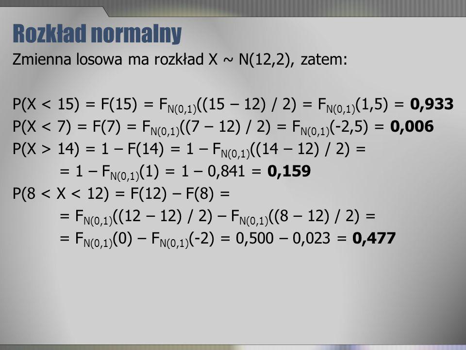 Rozkład normalny Zmienna losowa ma rozkład X ~ N(12,2), zatem: