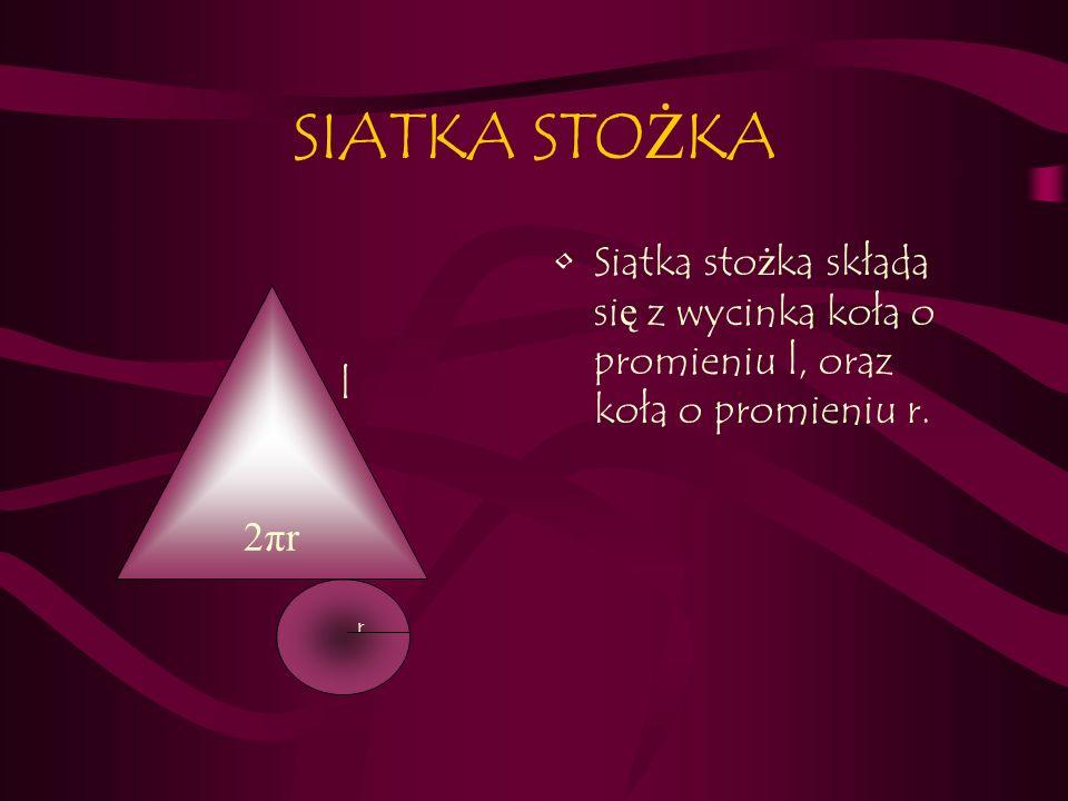SIATKA STOŻKA Siatka stożka składa się z wycinka koła o promieniu l, oraz koła o promieniu r. 2πr.