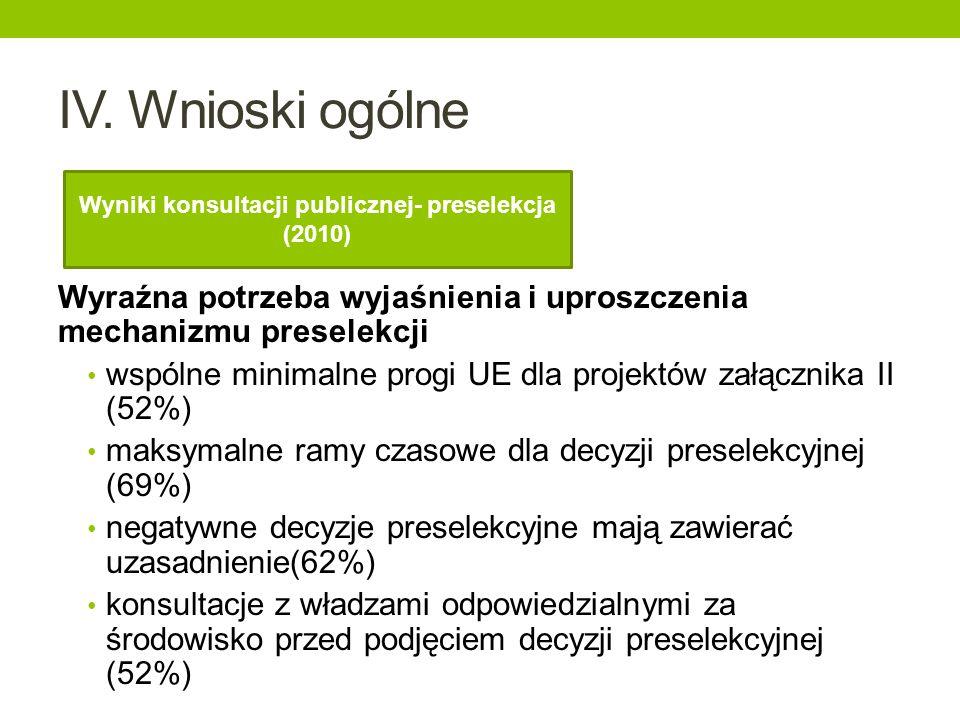 Wyniki konsultacji publicznej- preselekcja (2010)