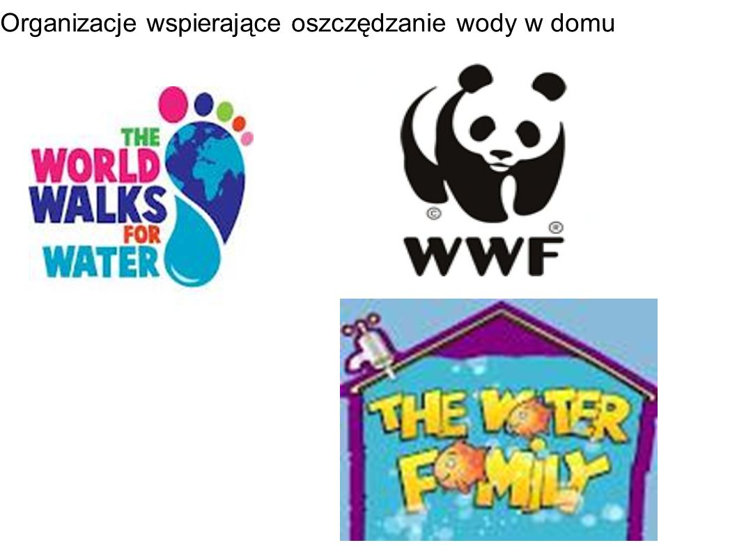 Organizacje wspierające oszczędzanie wody w domu