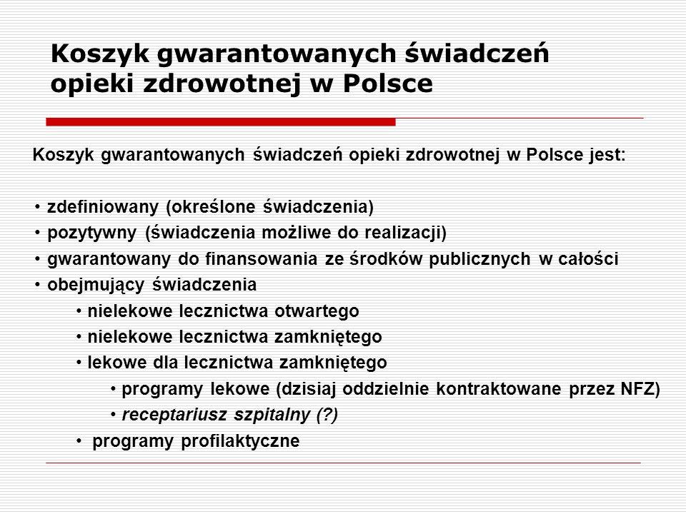 Koszyk gwarantowanych świadczeń opieki zdrowotnej w Polsce