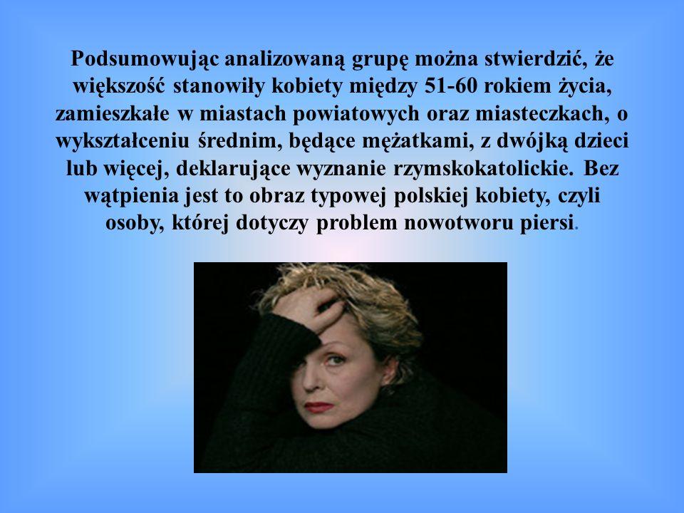 Podsumowując analizowaną grupę można stwierdzić, że większość stanowiły kobiety między 51-60 rokiem życia, zamieszkałe w miastach powiatowych oraz miasteczkach, o wykształceniu średnim, będące mężatkami, z dwójką dzieci lub więcej, deklarujące wyznanie rzymskokatolickie. Bez wątpienia jest to obraz typowej polskiej kobiety, czyli osoby, której dotyczy problem nowotworu piersi.