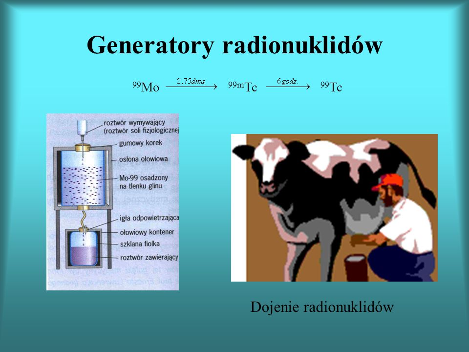 Generatory radionuklidów