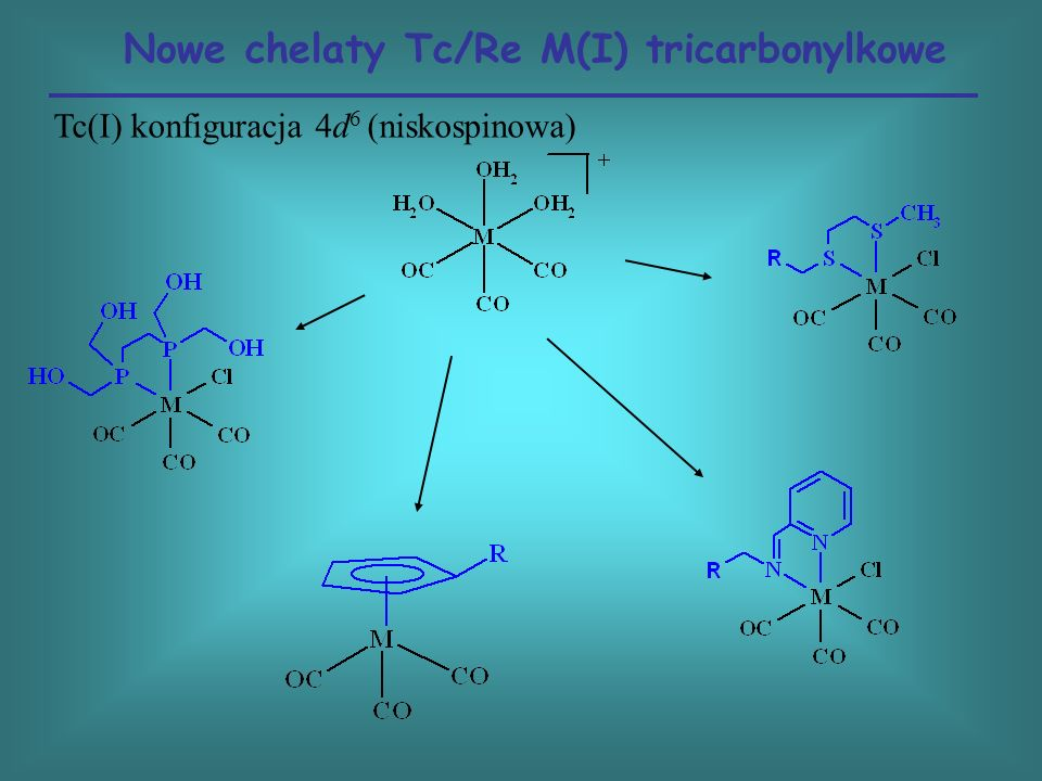 Nowe chelaty Tc/Re M(I) tricarbonylkowe