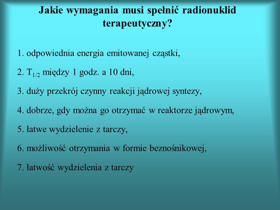 Jakie wymagania musi spełnić radionuklid terapeutyczny