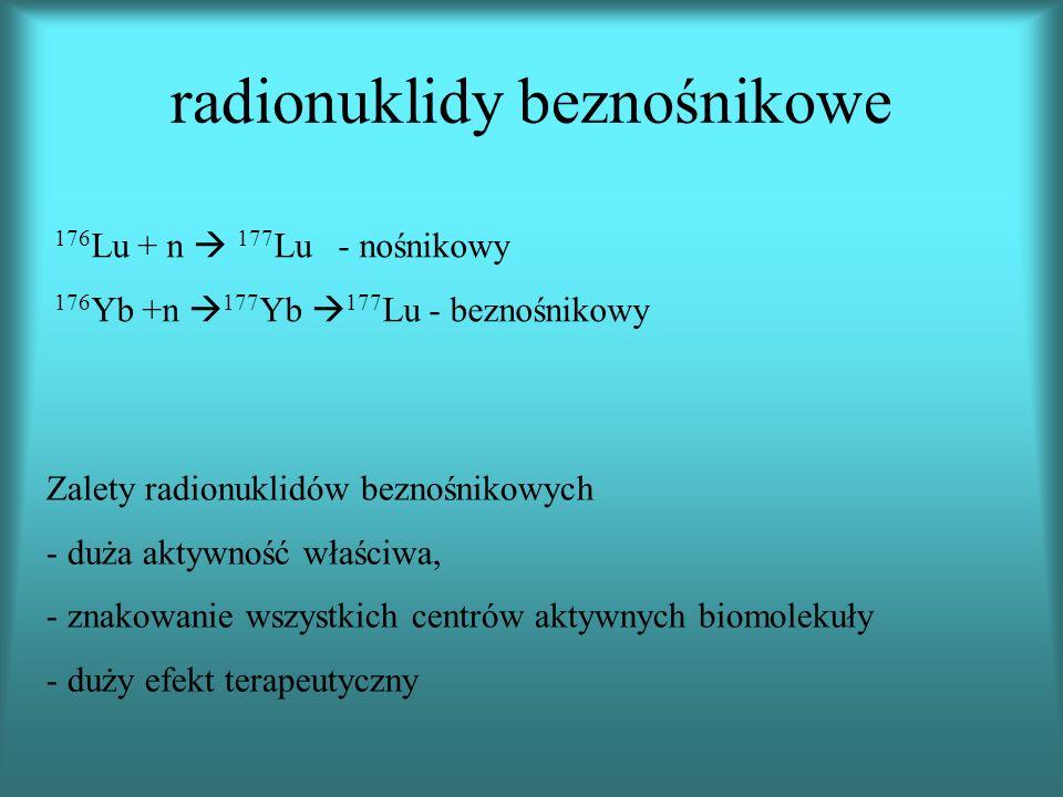 radionuklidy beznośnikowe