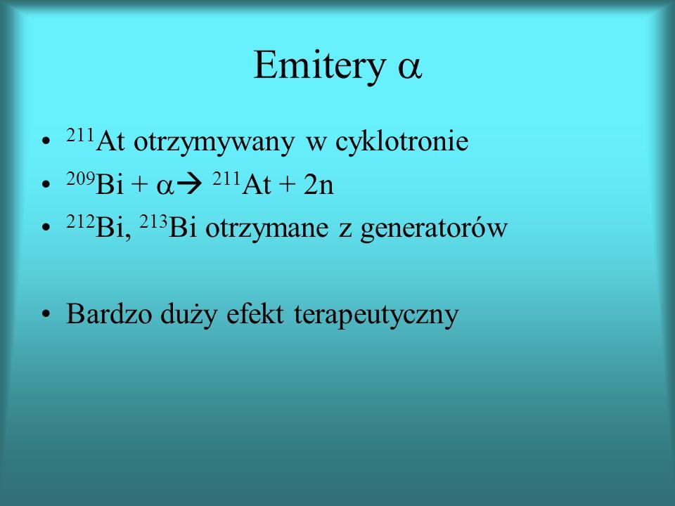 Emitery a 211At otrzymywany w cyklotronie 209Bi + a 211At + 2n