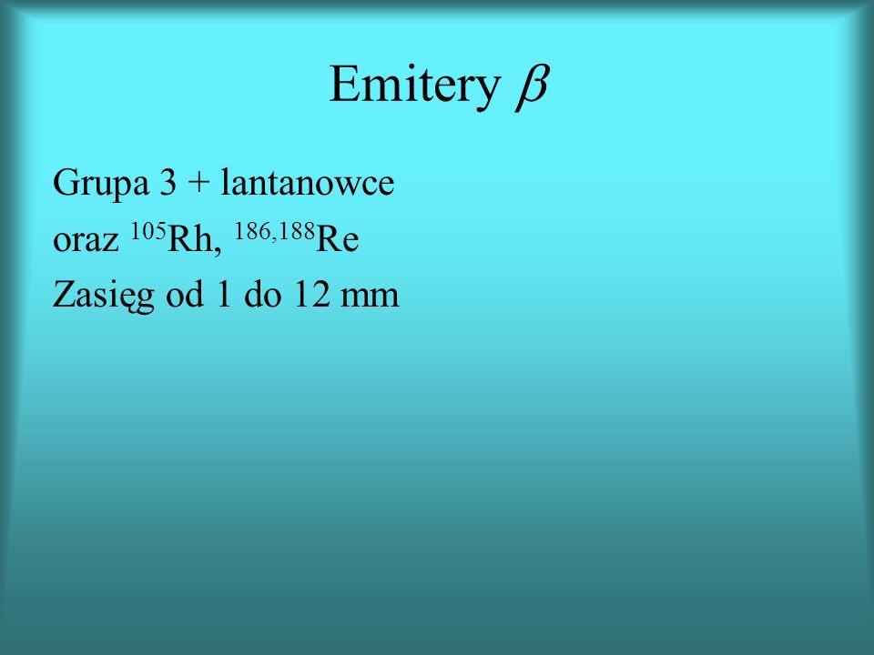 Emitery b Grupa 3 + lantanowce oraz 105Rh, 186,188Re