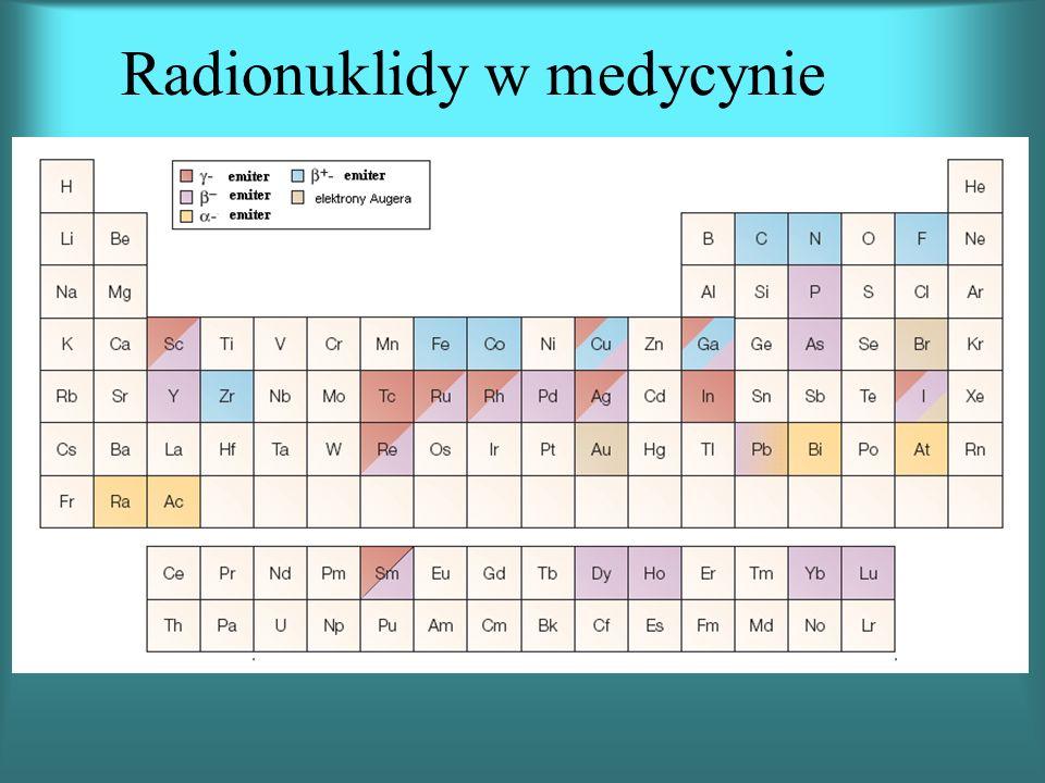 Radionuklidy w medycynie