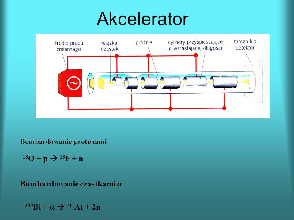 Akcelerator 18O + p  18F + n Bombardowanie cząstkami a