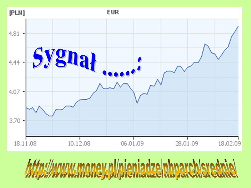 Sygnał ......: http://www.money.pl/pieniadze/nbparch/srednie/