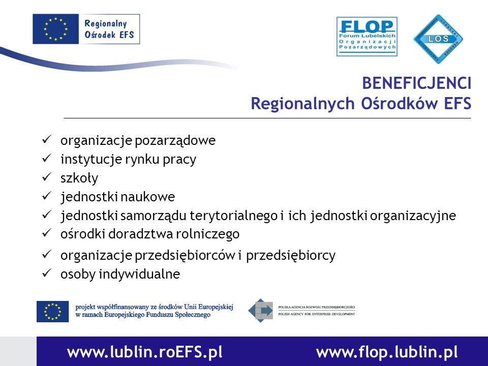 BENEFICJENCI Regionalnych Ośrodków EFS