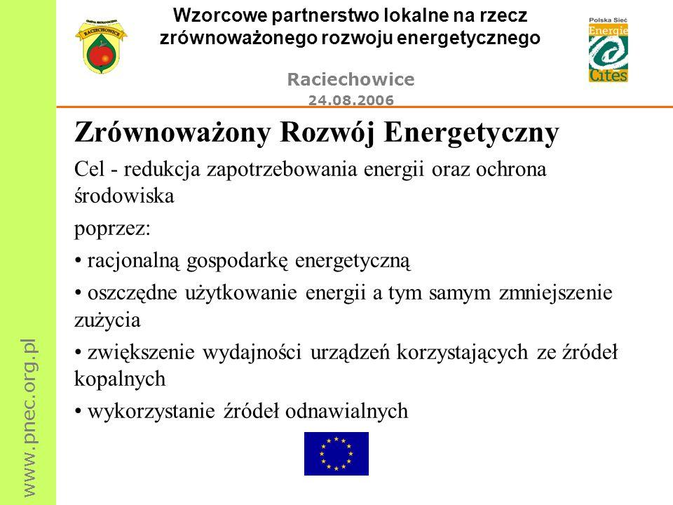 Zrównoważony Rozwój Energetyczny