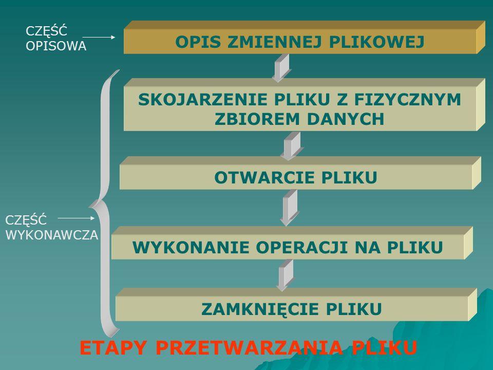 ETAPY PRZETWARZANIA PLIKU