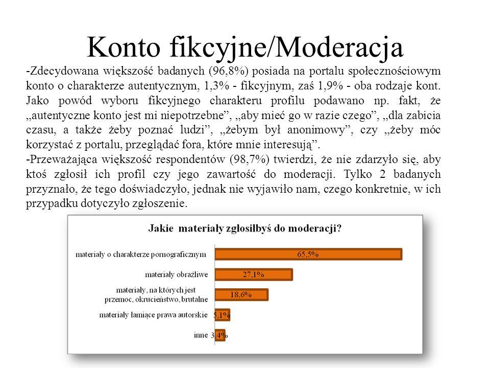 Konto fikcyjne/Moderacja