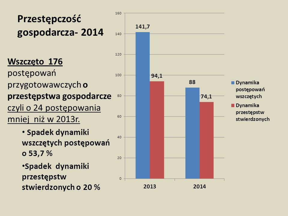 Przestępczość gospodarcza- 2014