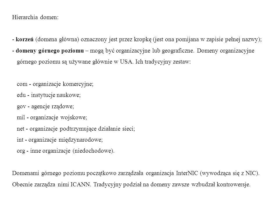 Hierarchia domen: korzeń (domena główna) oznaczony jest przez kropkę (jest ona pomijana w zapisie pełnej nazwy);