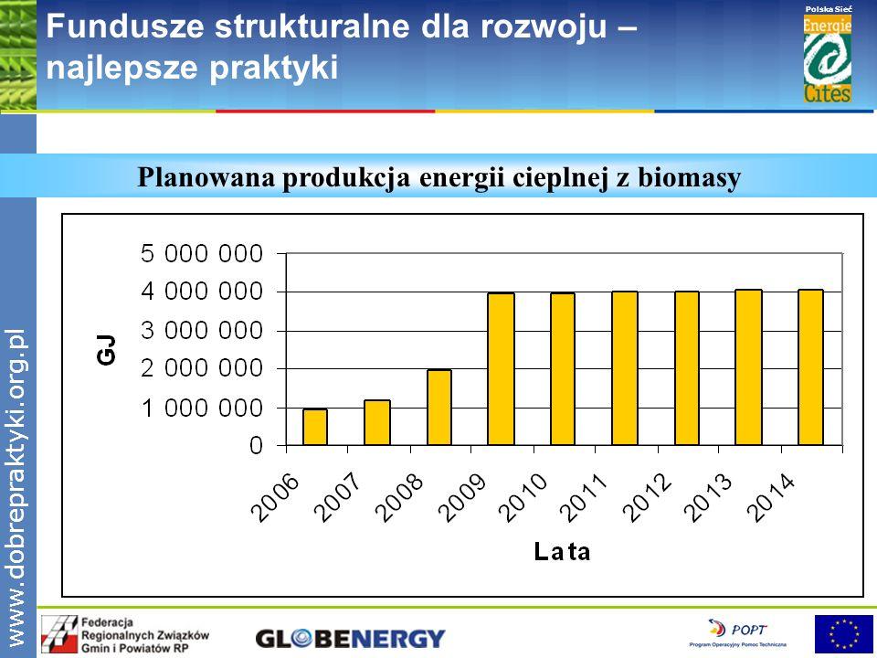 Planowana produkcja energii cieplnej z biomasy
