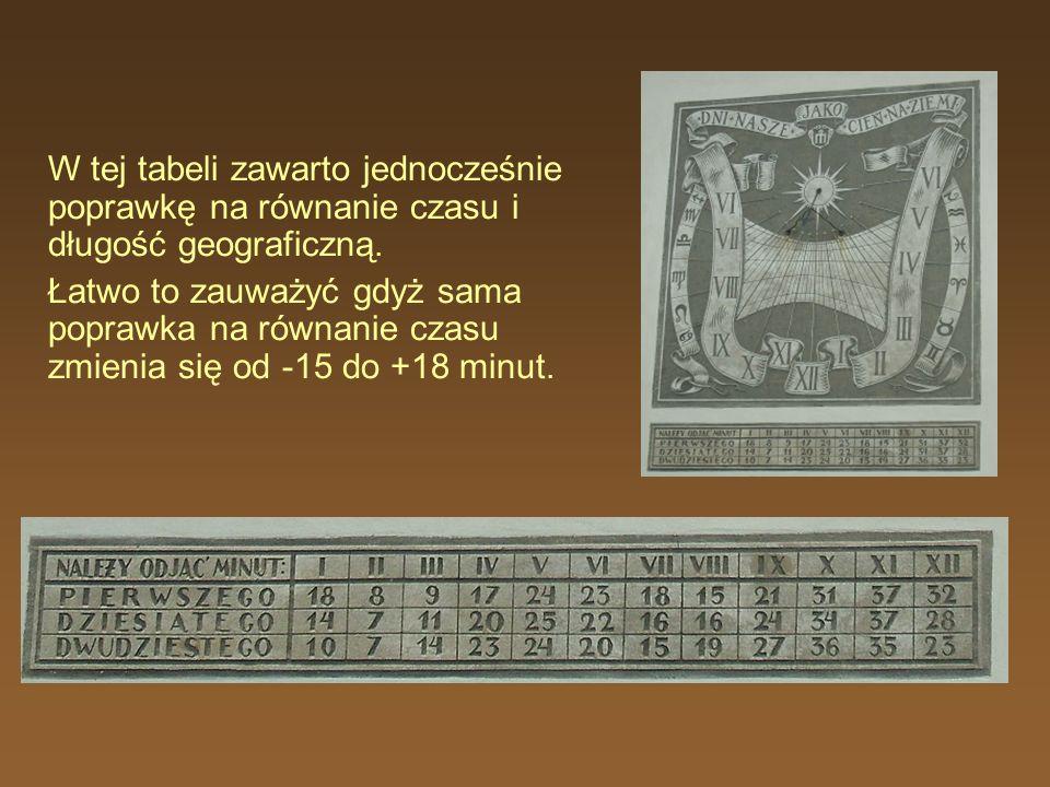 W tej tabeli zawarto jednocześnie poprawkę na równanie czasu i długość geograficzną.