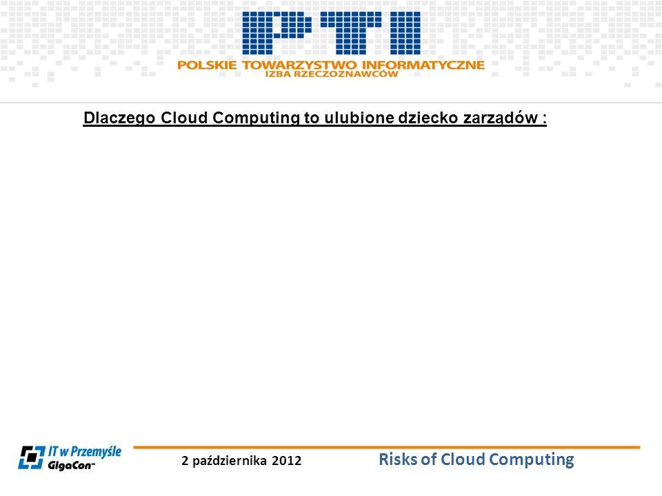 Dlaczego Cloud Computing to ulubione dziecko zarządów :