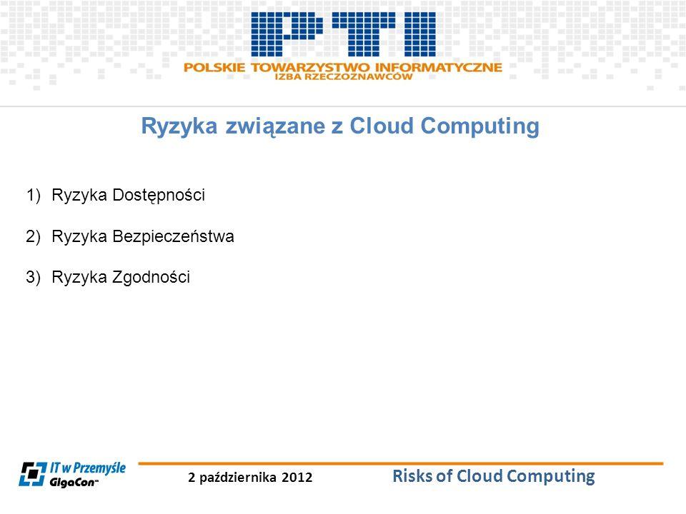 Ryzyka związane z Cloud Computing