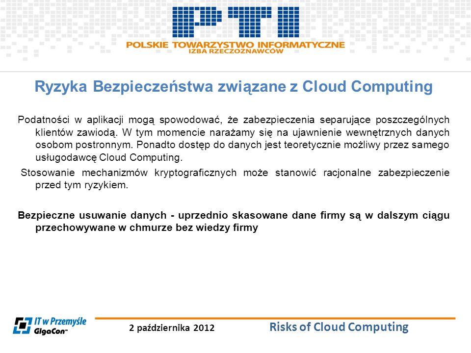 Ryzyka Bezpieczeństwa związane z Cloud Computing