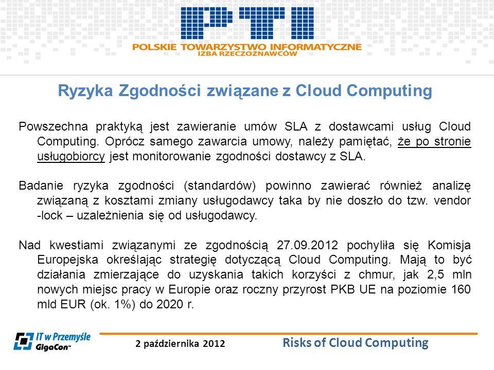Ryzyka Zgodności związane z Cloud Computing