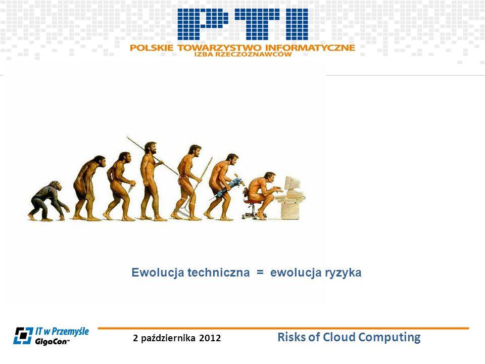Ewolucja techniczna = ewolucja ryzyka