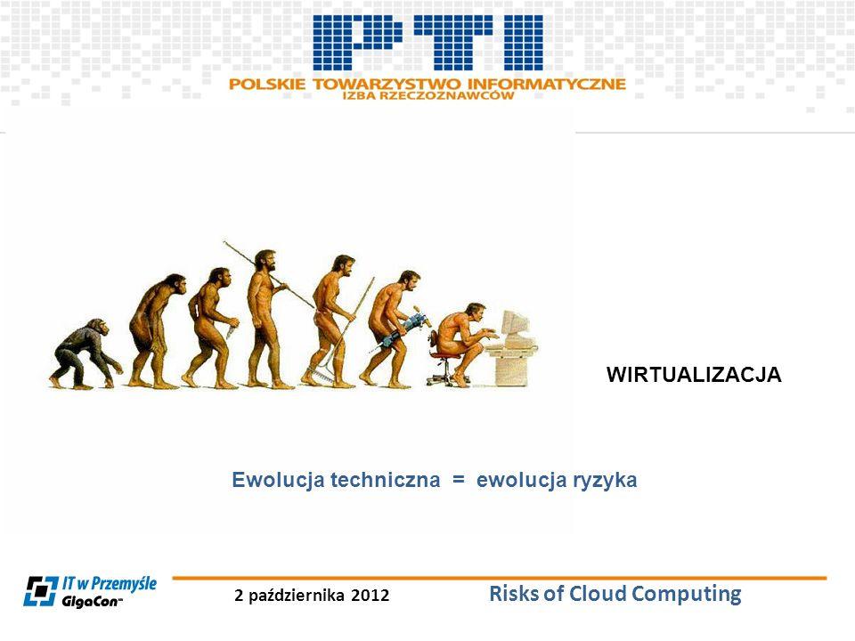 WIRTUALIZACJA Ewolucja techniczna = ewolucja ryzyka