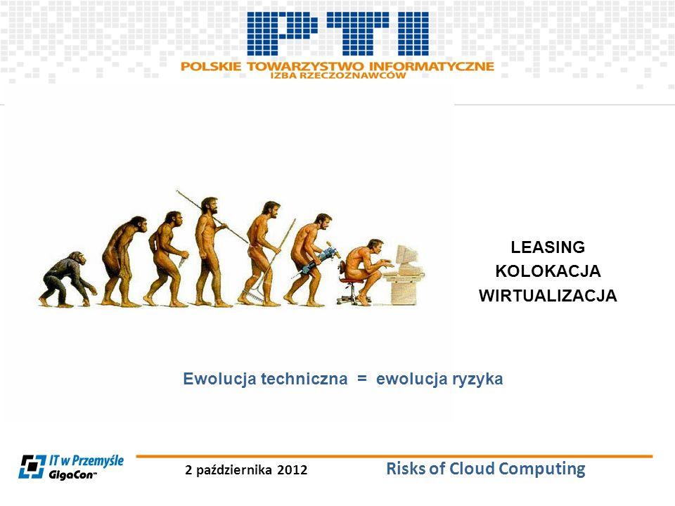 LEASING KOLOKACJA WIRTUALIZACJA Ewolucja techniczna = ewolucja ryzyka
