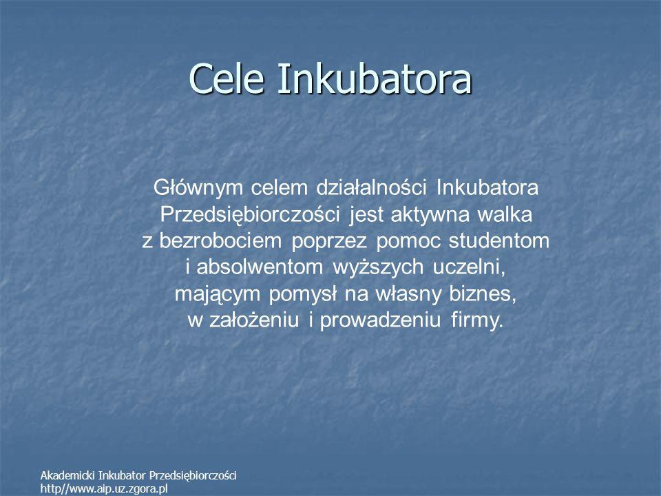 Cele Inkubatora