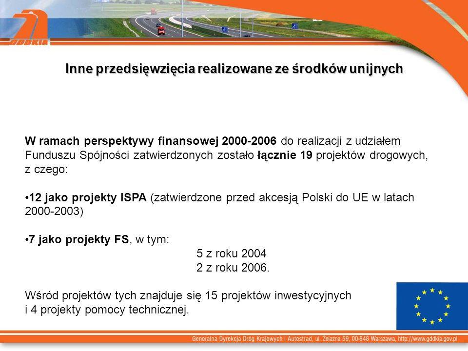 Inne przedsięwzięcia realizowane ze środków unijnych