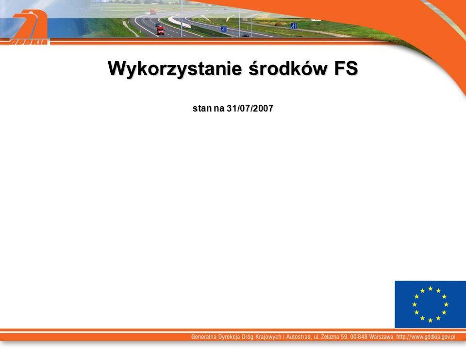 Wykorzystanie środków FS stan na 31/07/2007