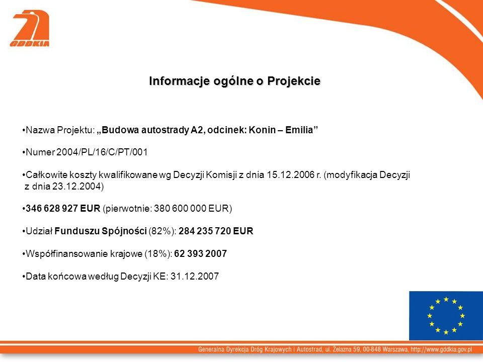 Informacje ogólne o Projekcie