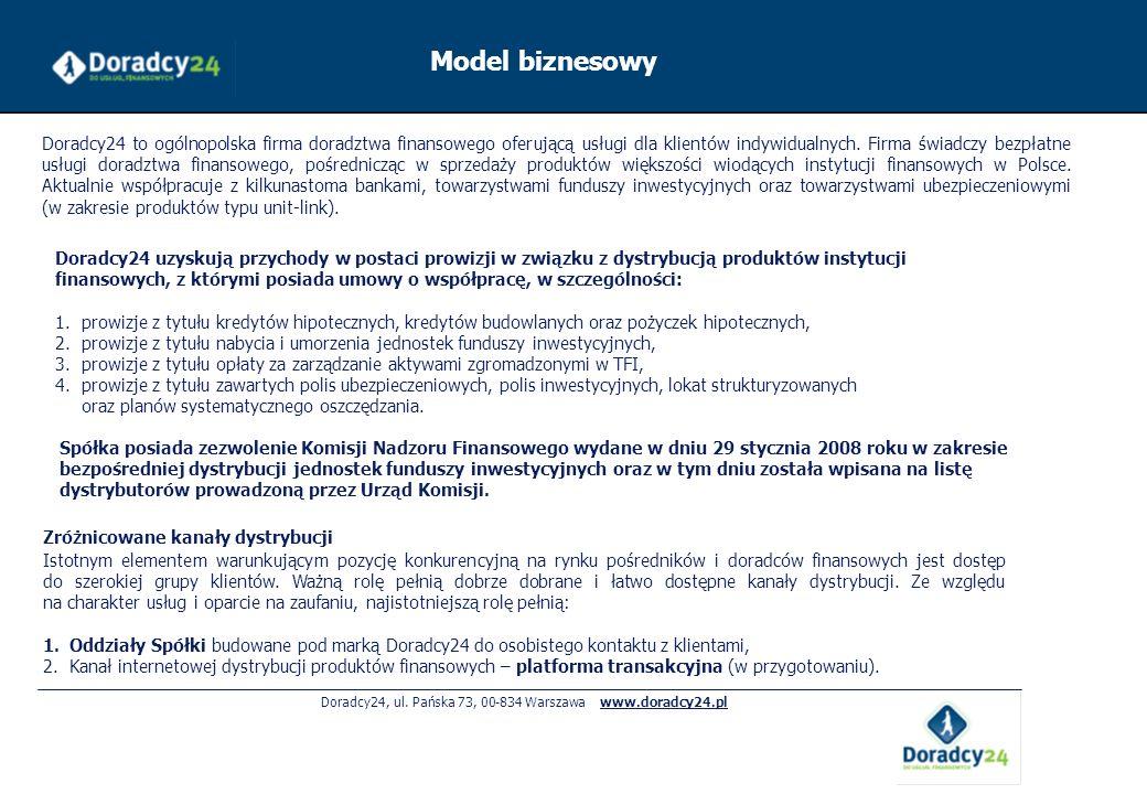 Doradcy24, ul. Pańska 73, 00-834 Warszawa www.doradcy24.pl