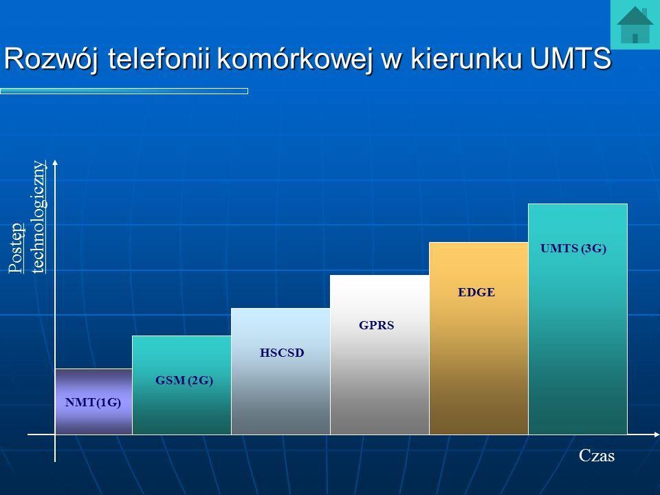 Rozwój telefonii komórkowej w kierunku UMTS