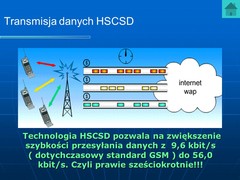 Transmisja danych HSCSD