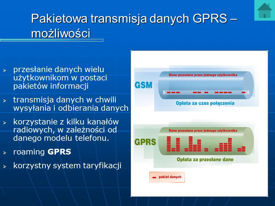 Pakietowa transmisja danych GPRS – możliwości