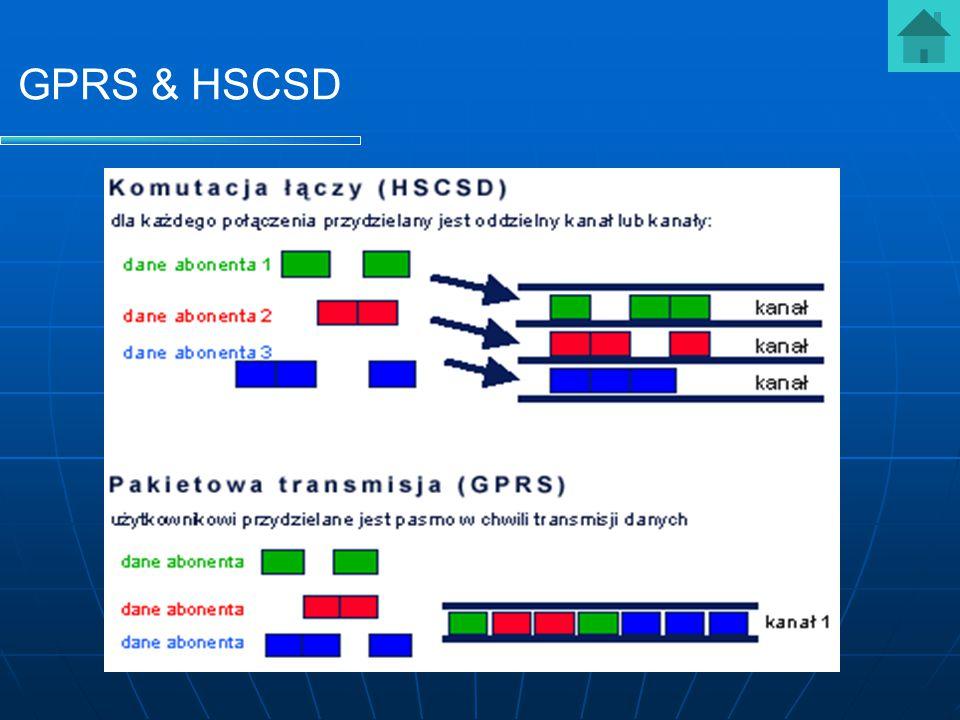 GPRS & HSCSD