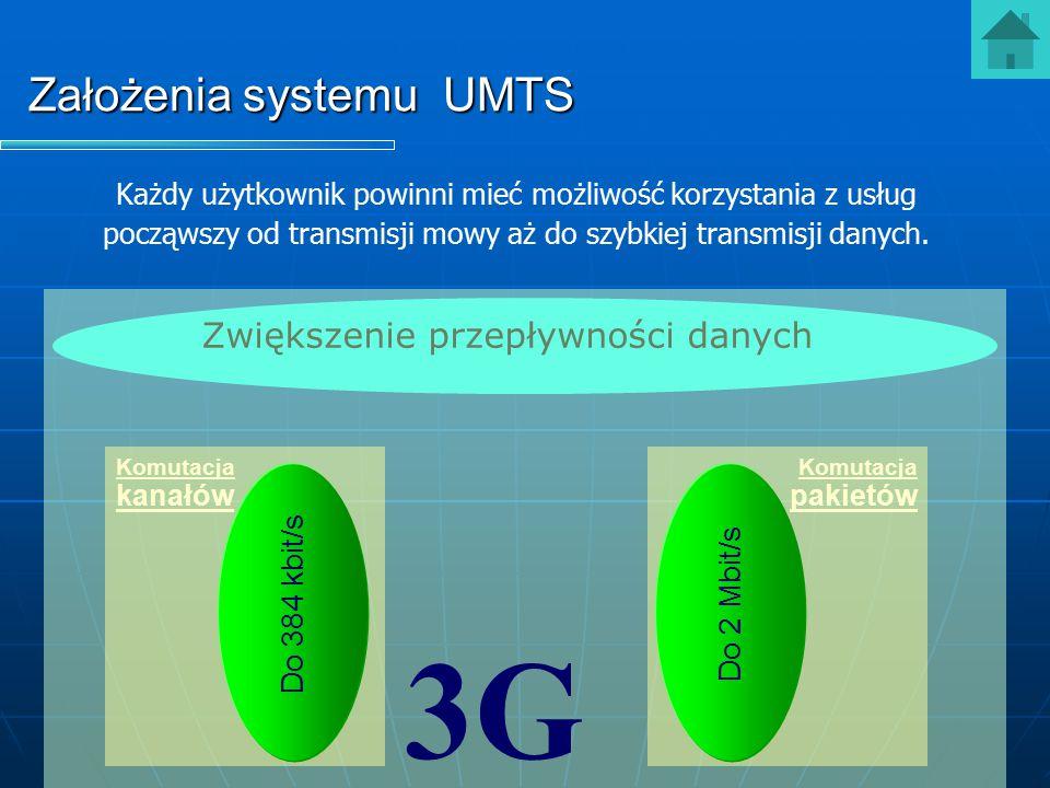 3G Założenia systemu UMTS Zwiększenie przepływności danych