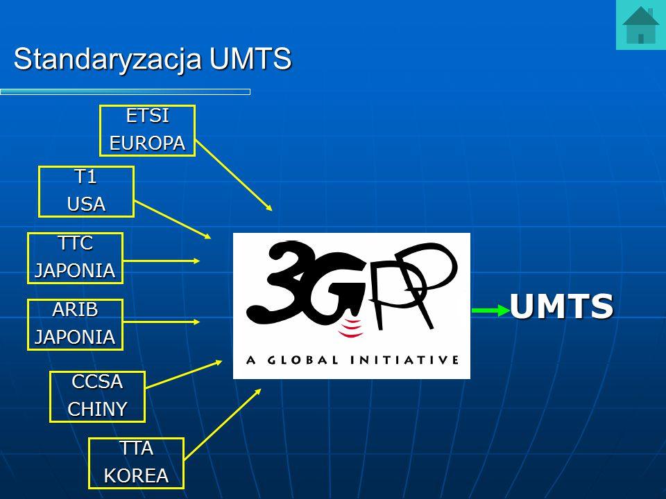 UMTS Standaryzacja UMTS ETSI EUROPA T1 USA TTC JAPONIA ARIB JAPONIA
