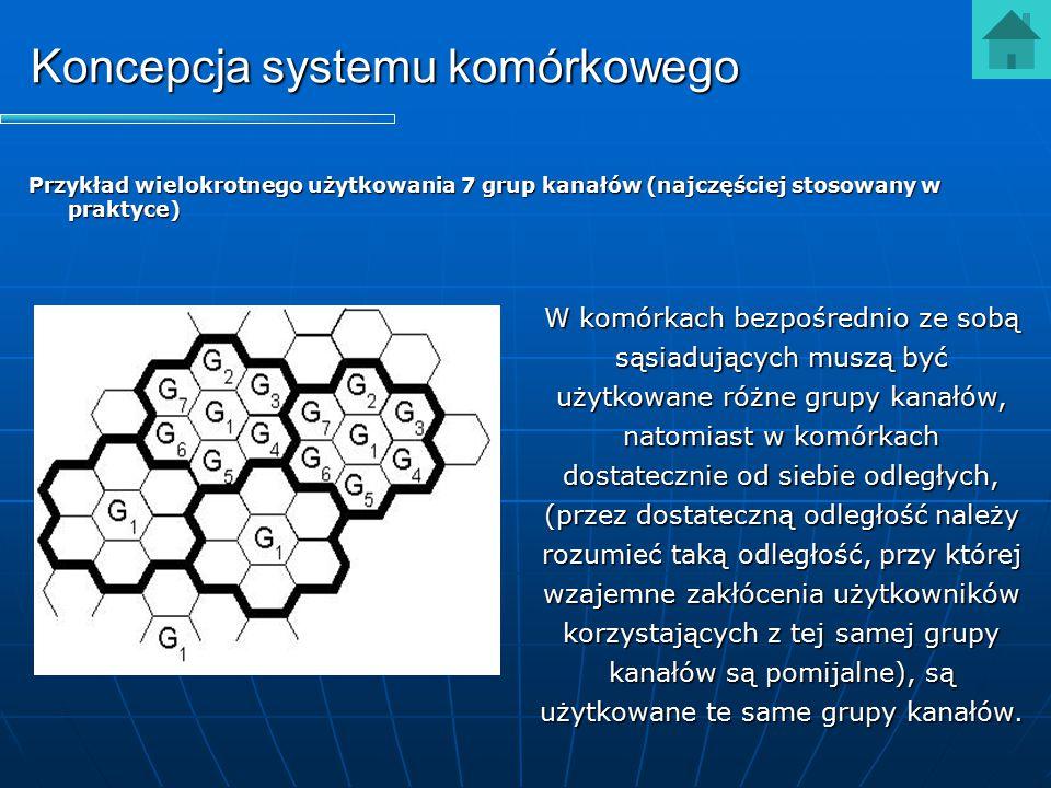 Koncepcja systemu komórkowego